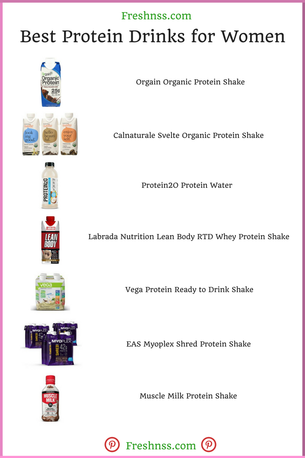Best Protein Drinks for Women