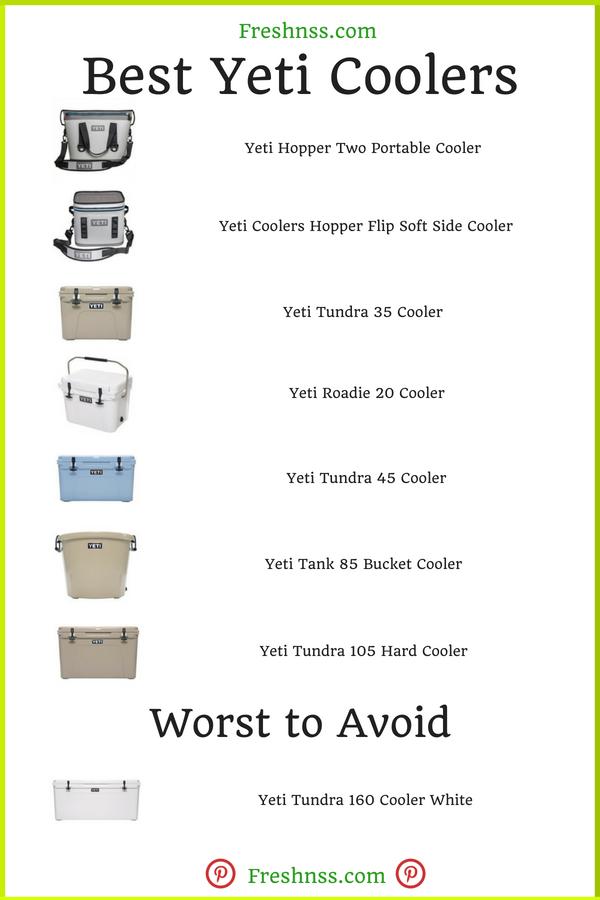 Best Yeti Coolers