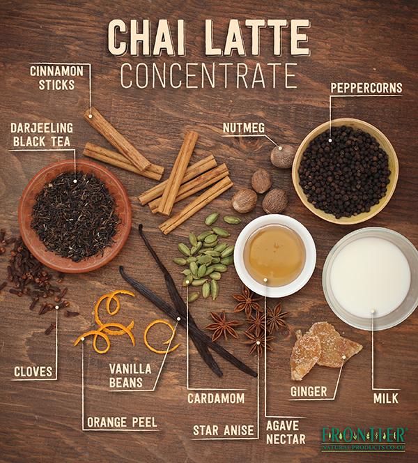 Chai Tea Recipe Ingredients