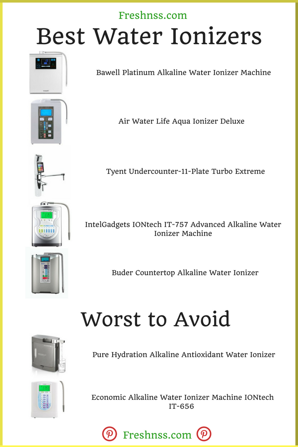 Best Water Ionizer