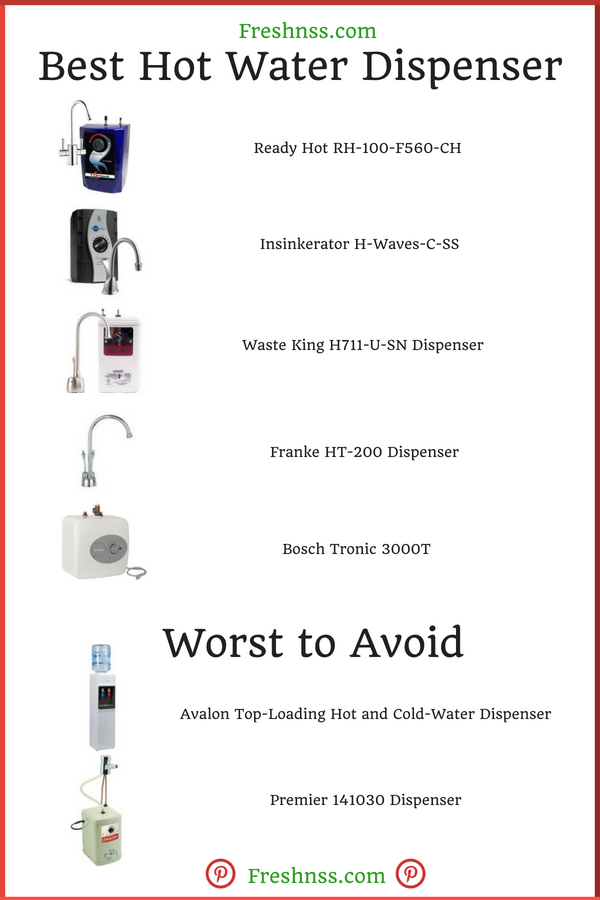 Best Hot Water Dispenser Review