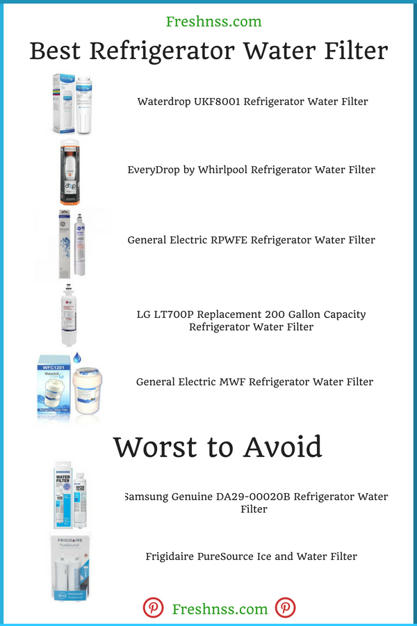 Best Refrigerator Water Filter