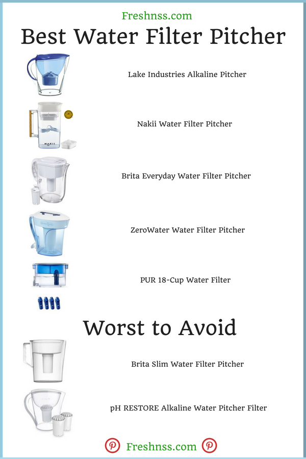 best water filter pitcher reviews of 2018 freshnss. Black Bedroom Furniture Sets. Home Design Ideas