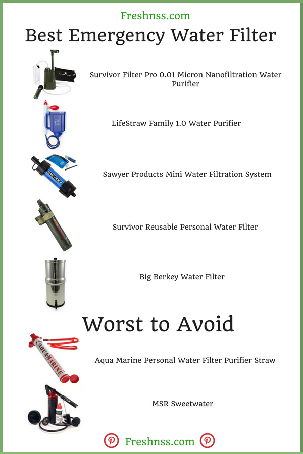 Best Emergency Water Filter Reviews