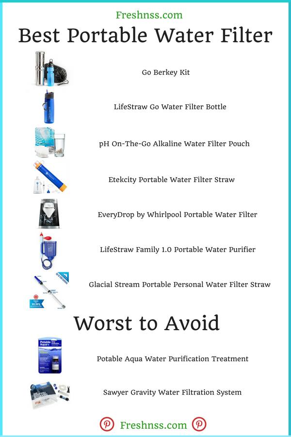 Best Portable Water Filter Reviews