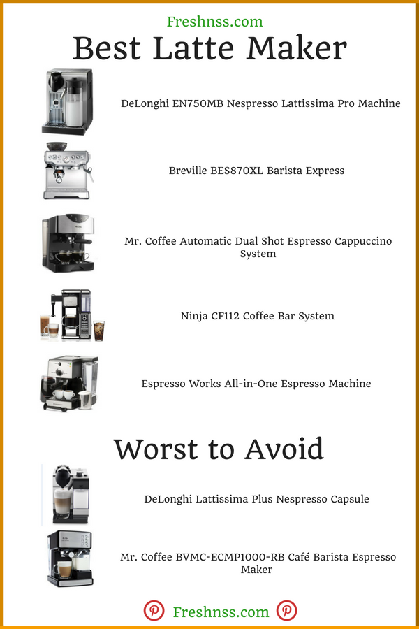 Best Latte Maker Reviews