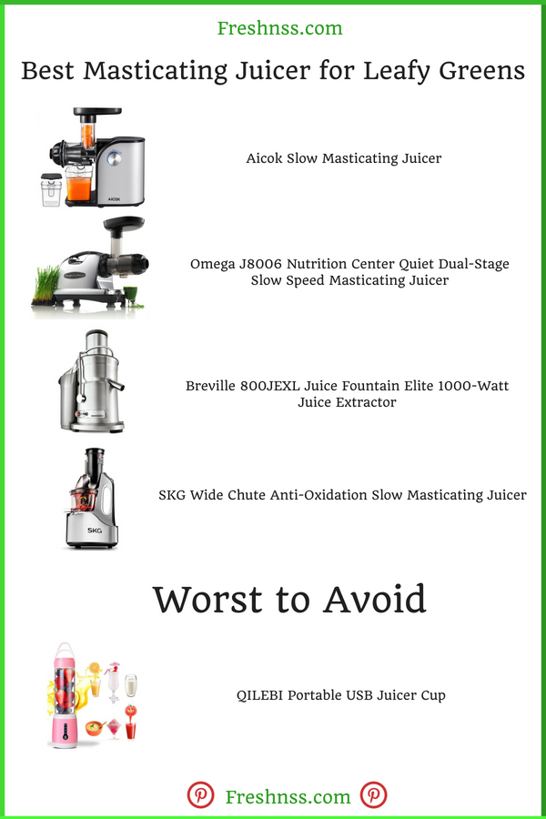 Best Masticating Juicer for Leafy Greens