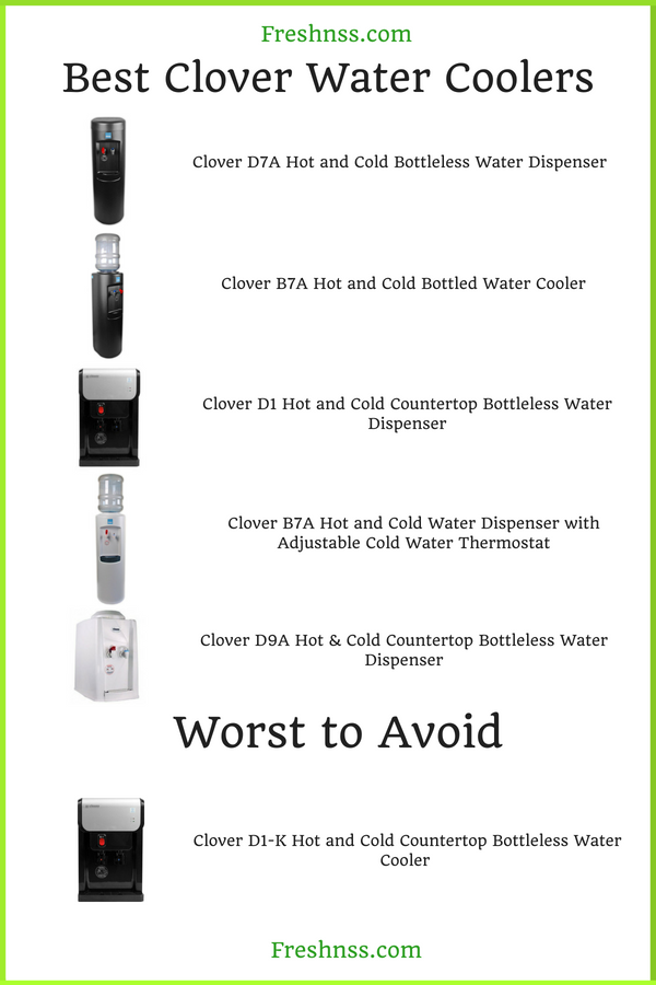 Best Clover Water Coolers