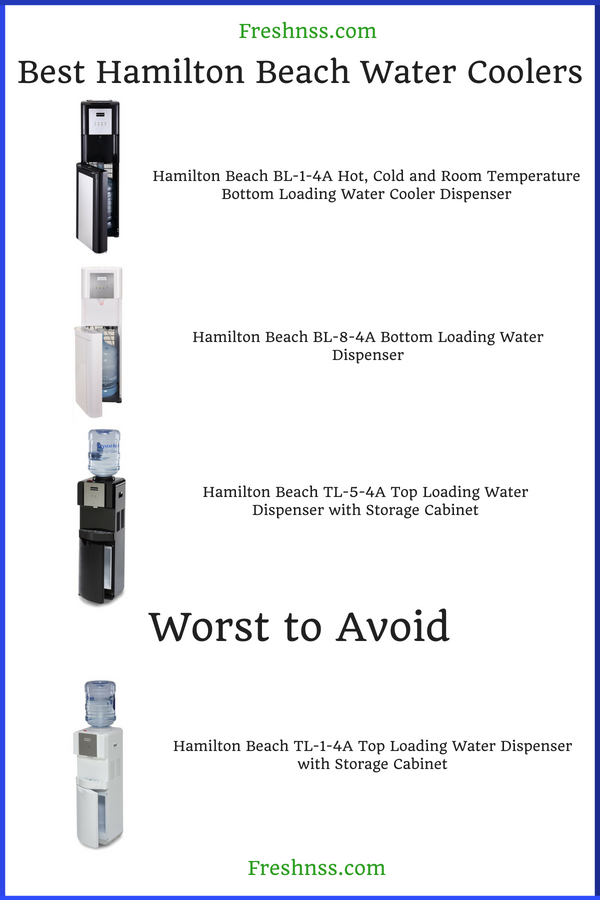 Best Hamilton Beach Water Coolers