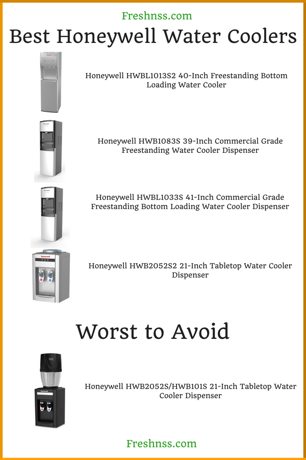 Best Honeywell Water Coolers