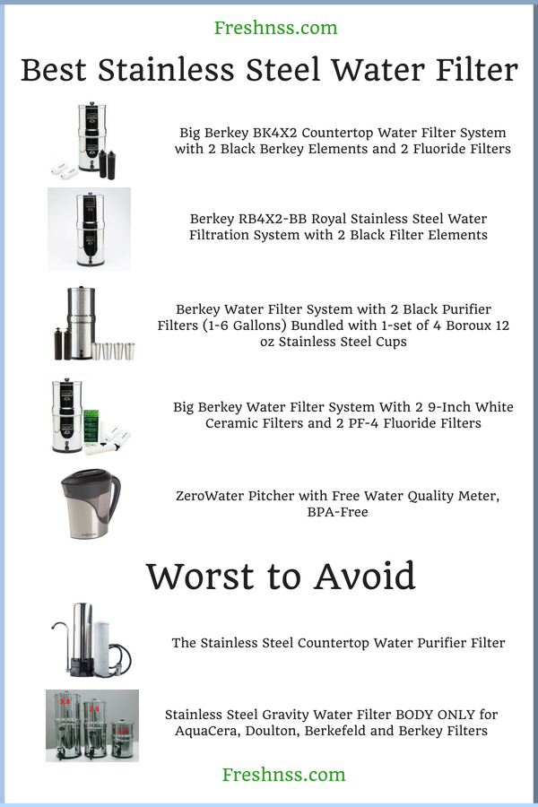 Best Stainless Steel Water Filter