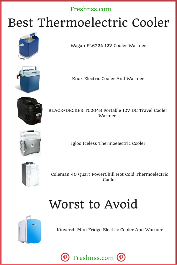 Best Thermoelectric Cooler Review