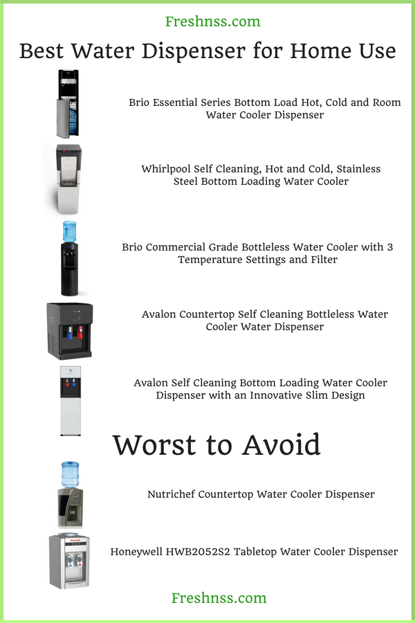 Best Water Dispensers for Home Use