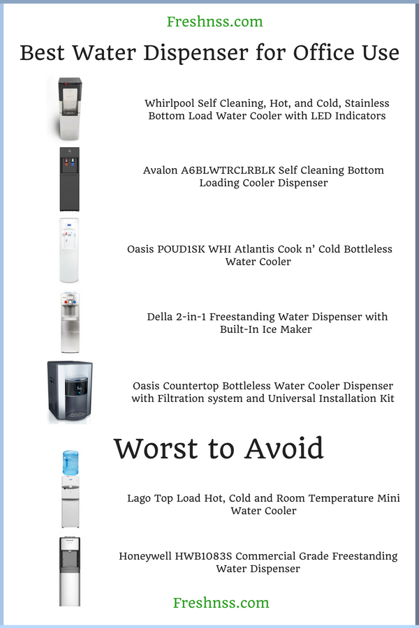 10 Best Office Water Cooler Plus The 2 Worst To Avoid