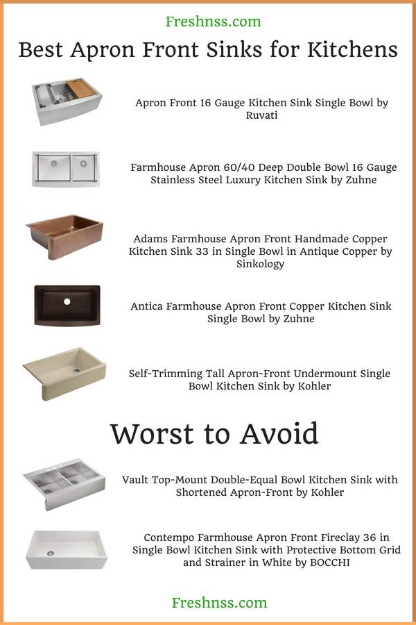Best Apron Front Sinks