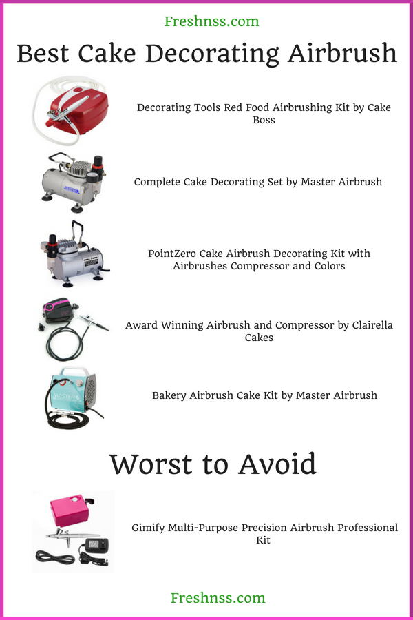 Best Cake Decorating Airbrush
