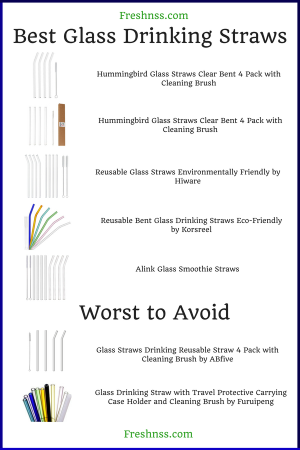 Best Glass Drinking Straw