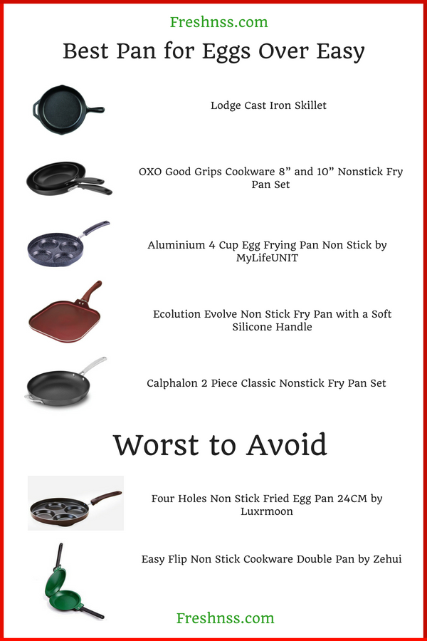 Best Pan for Eggs Over Easy