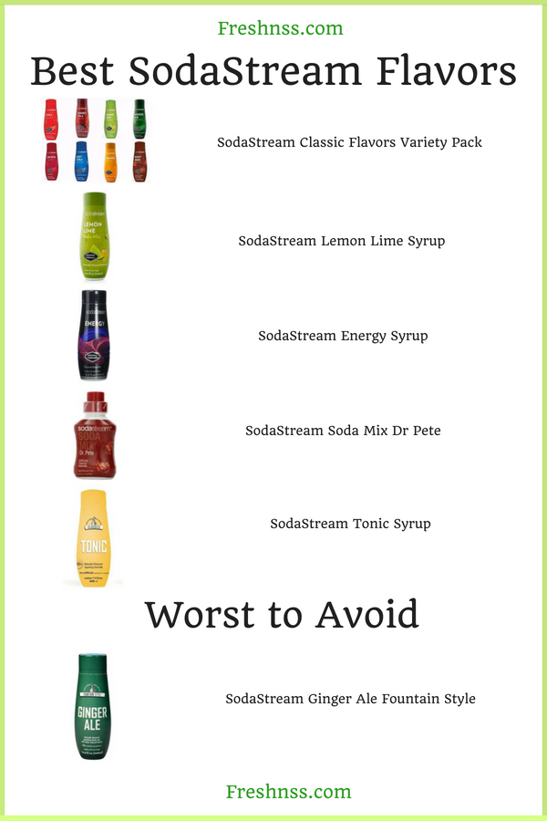 Best SodaStream Flavors