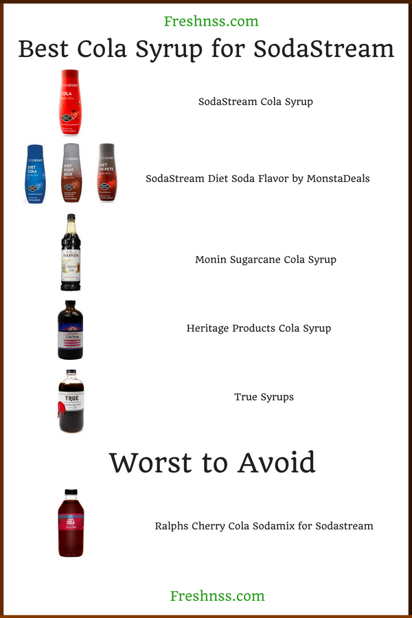 Best Cola Syrups for SodaStream