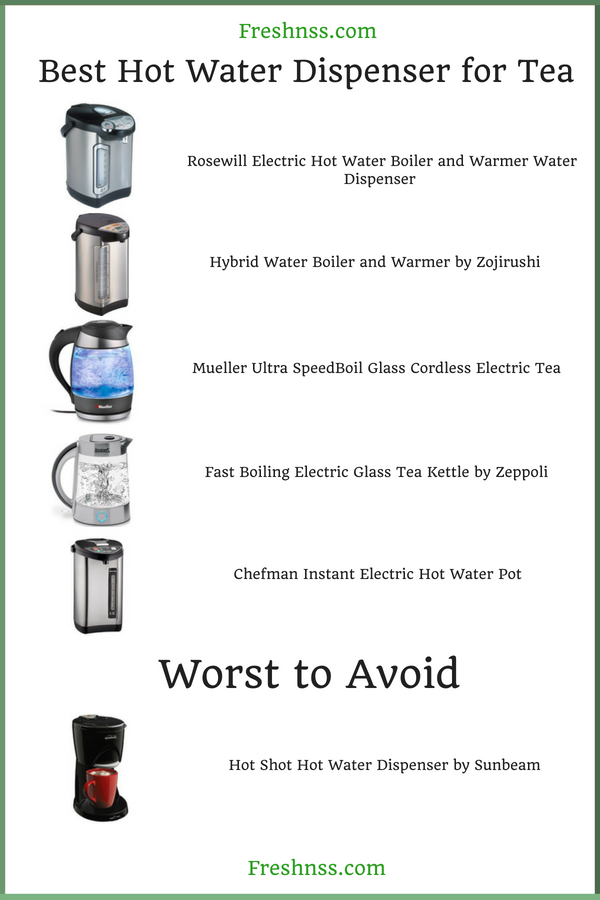 Best Hot Water Dispenser for Tea