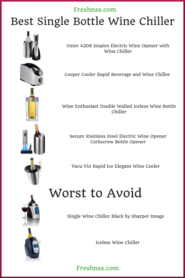 Best Single Bottle Wine Chiller