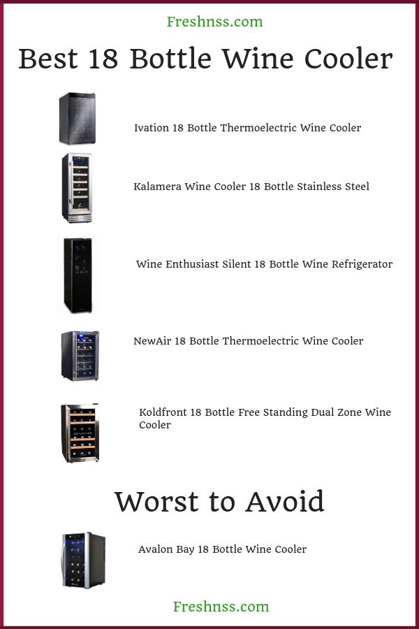 Best 18 Bottle Wine Cooler