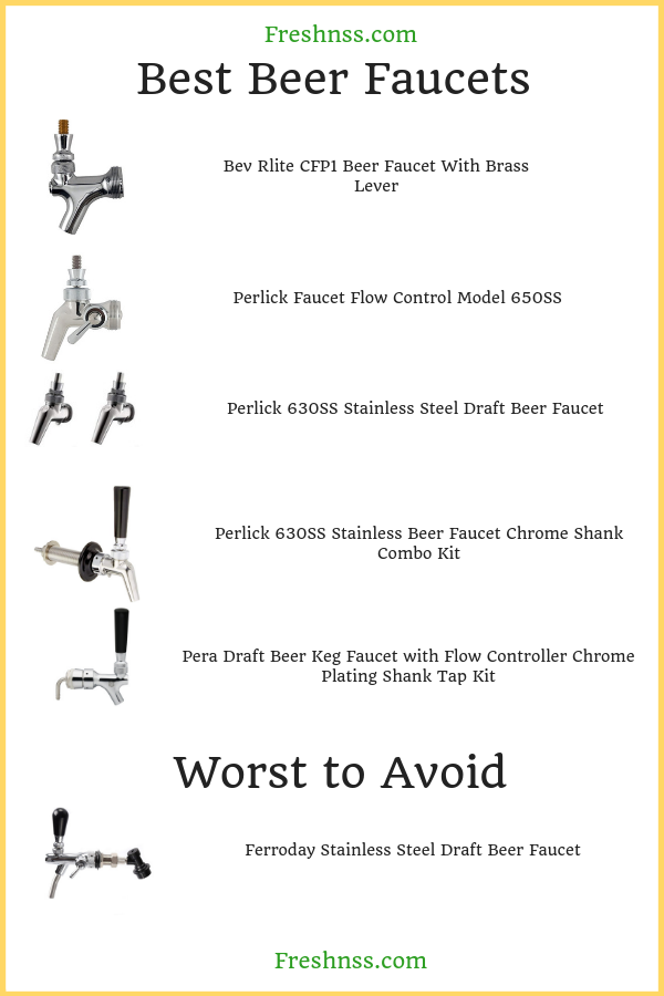 best-beer-faucets.png-review